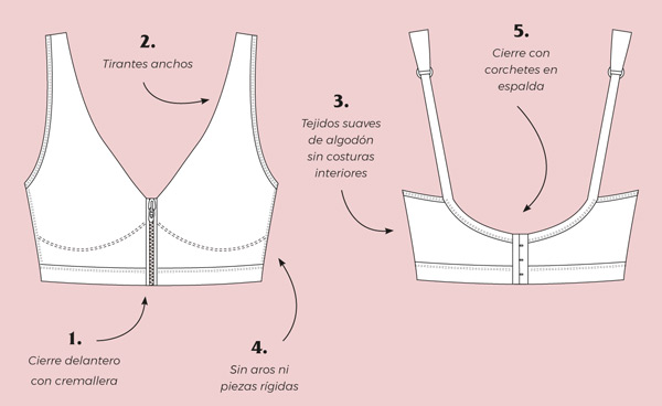 Col·lecció Women'secret - New Bra post-surgery